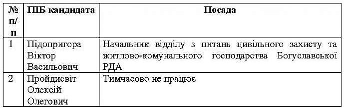 bashtanska_rda