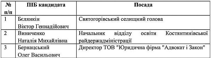 kostyantynivs-1