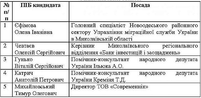novoodeska_rda