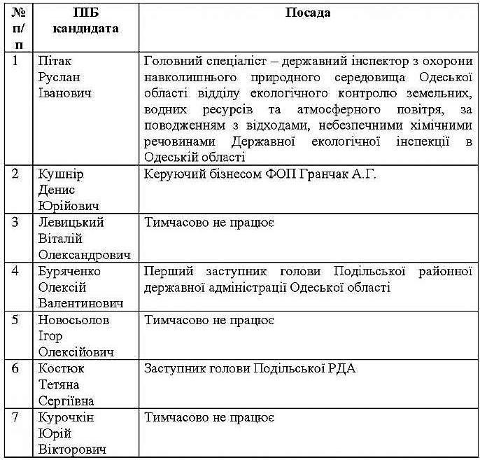 podilska_rda