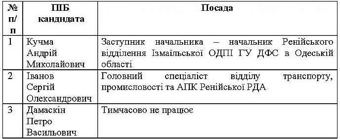reniyska_rda